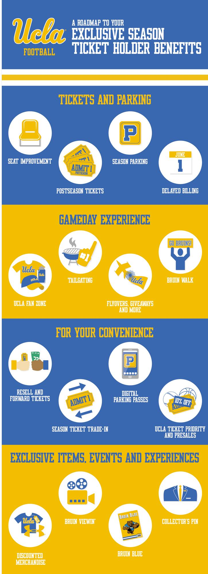 Ucla Calendar.Football Tickets Ucla